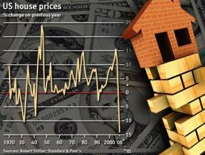 Вложить деньги в недвижимость как источник дохода. Оценка недвижимости, приносящей доход
