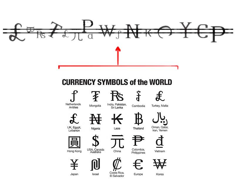 Символы и знаки валют мира