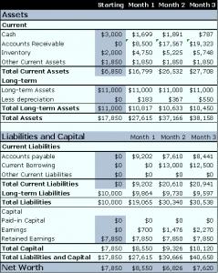 Бухгалтерский баланс в рыночной экономике. Правила его составления